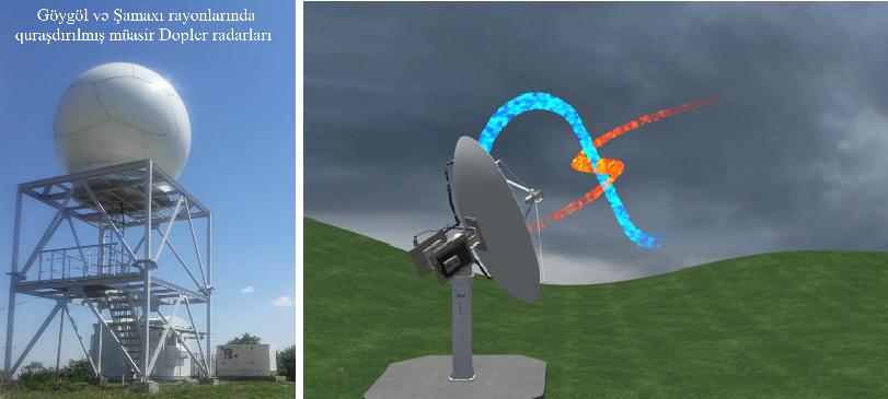 Göygöl və Şamaxı rayonlarında quraşdırılmış müasir Dopler radarları